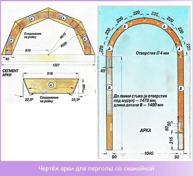 Чертёж для изготовления арки перголы-беседки