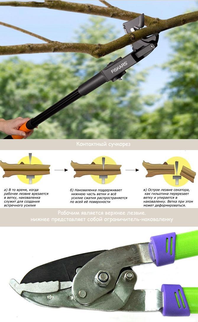 Система лезвий anvil