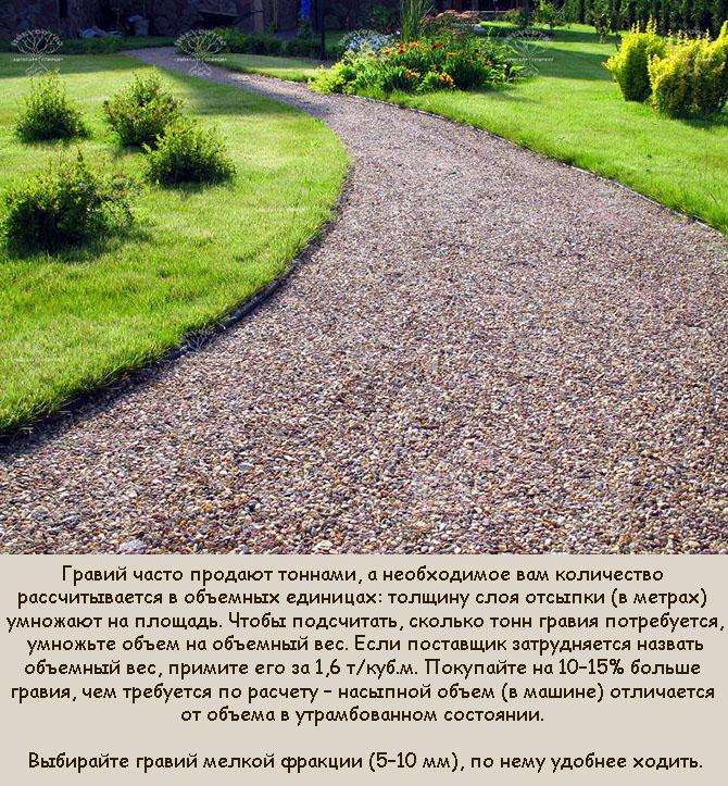 Какой щебень выбрать для дорожки в саду